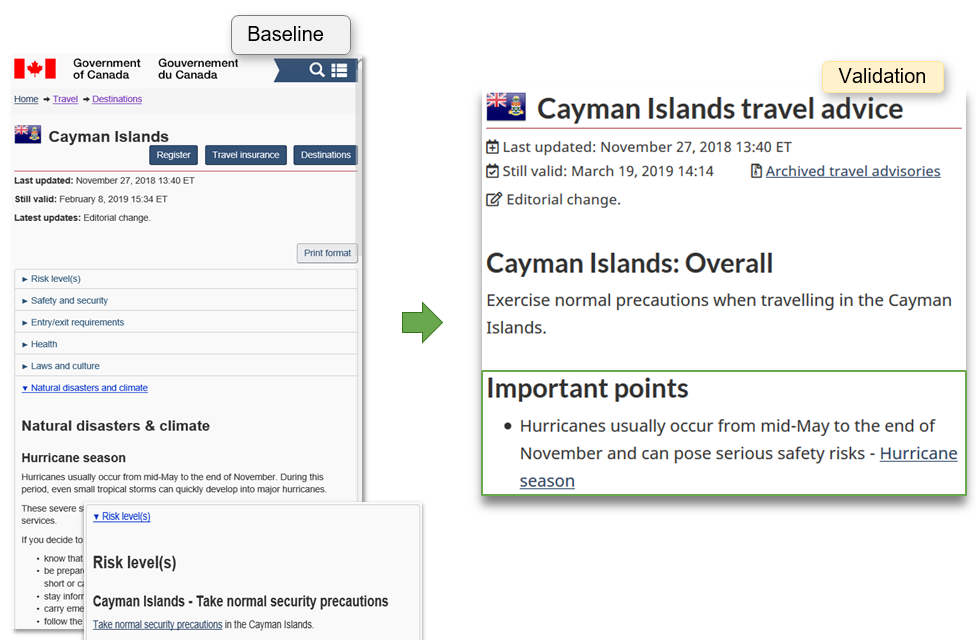 Before and after web page for travel risks.